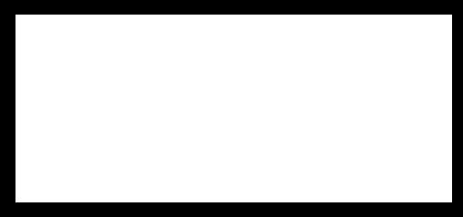קידום אתרים ושיווק באינטרנט